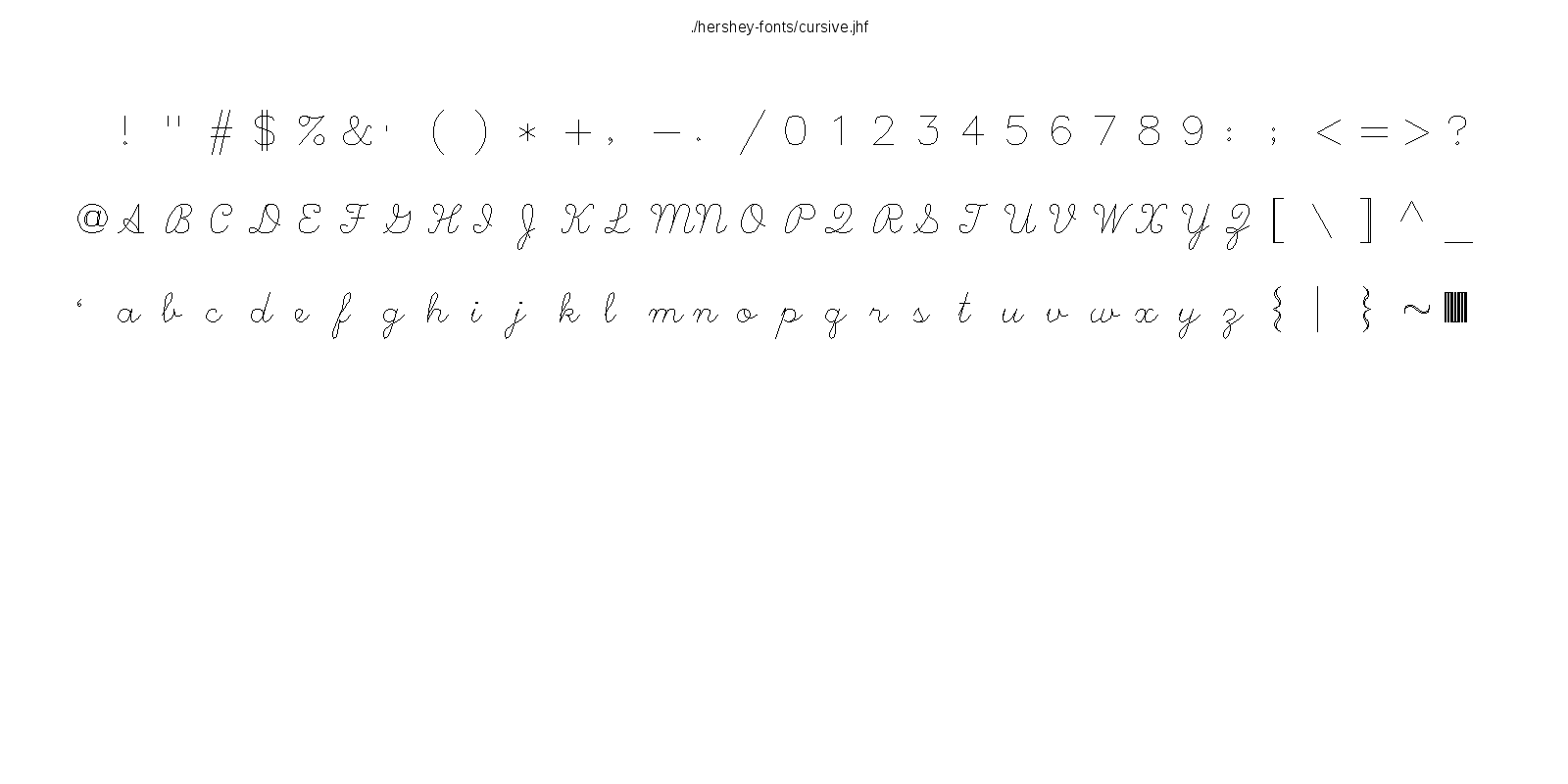 hershey-fonts : libhersheyfont